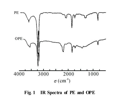 IR Spectra of PE and OPE